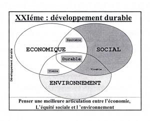 BEM (Bordeaux Ecole de Management)