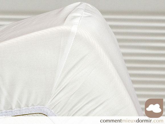 comment choisir un drap housse adapt l paisseur d un. Black Bedroom Furniture Sets. Home Design Ideas
